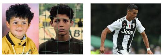 Kesuksean Cristiano Ronaldo