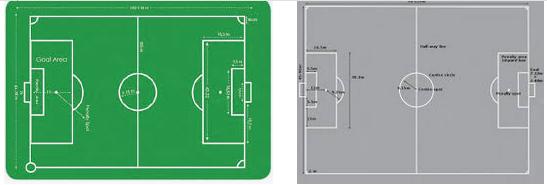 Peraturan lapangan sepakbola