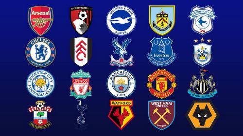 Sejarah Liga Primer Inggris