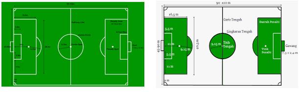 Ukuran Lapangan Sepakbola Yang Wajib Di Ketahui Sesuai Standar Fifa Prediksi Bola Agen Terpercaya Malam Hari Ini